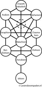 yetsiraboom